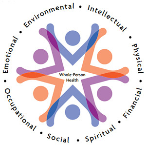 Integrated_Healthcare_Psychology_Internship-8dimensions.jpg